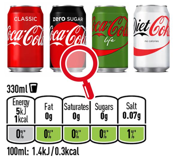 Classic-Zero-Life-Diet-labels